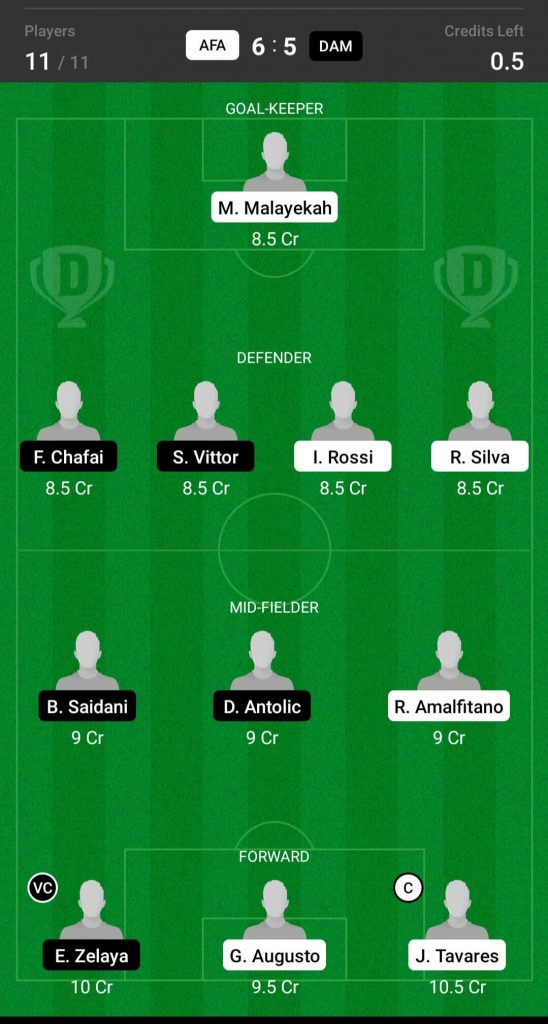 AFA Vs DAM Dream11 Team