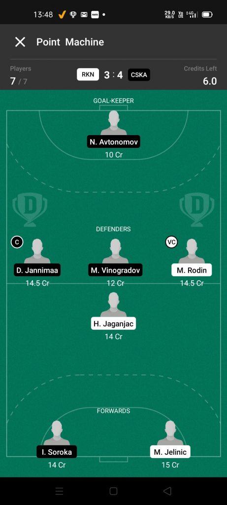 RKN Vs CSKA Dream11 Team