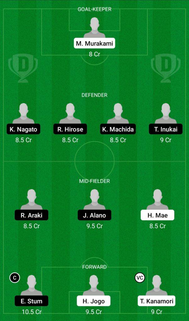 FKK Vs ANL Dream11 Team Prediction