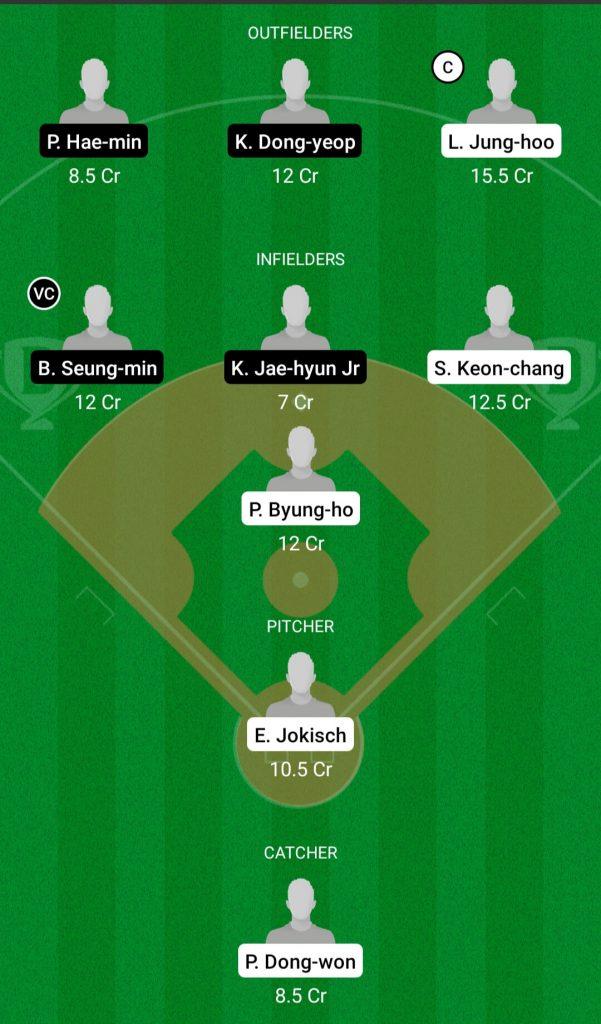 KIH Vs SAL Dream11 Team Prediction
