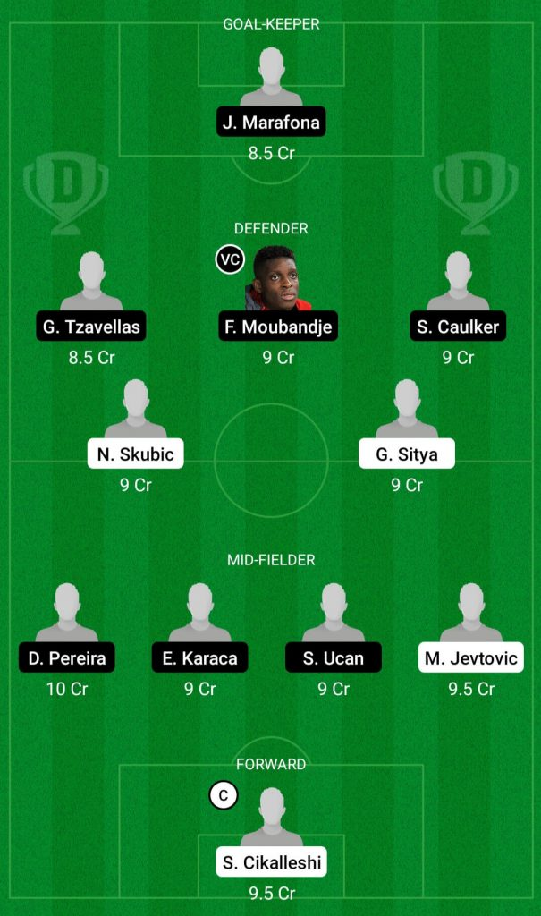 KON Vs ALN Dream11 Team