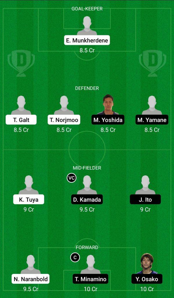 MGL Vs JPN Dream11 Team Prediction