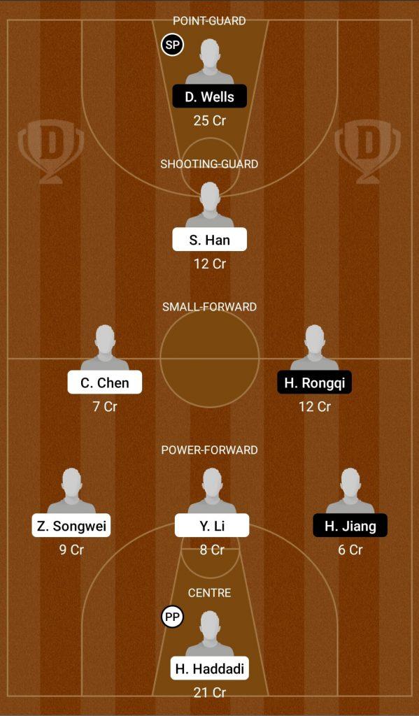 SBW Vs JD Dream11 Team
