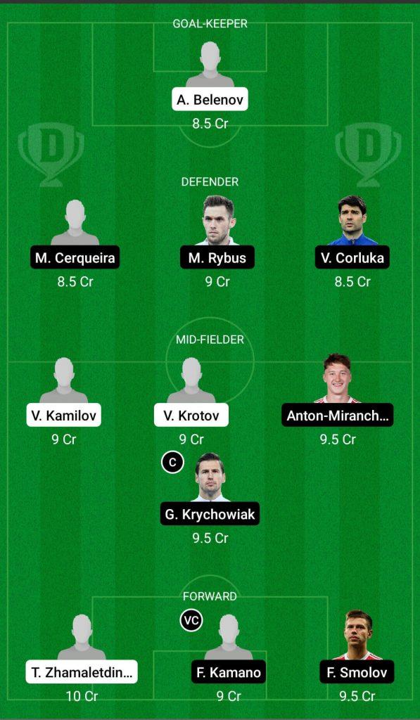 UFA Vs LOK Dream11 Team
