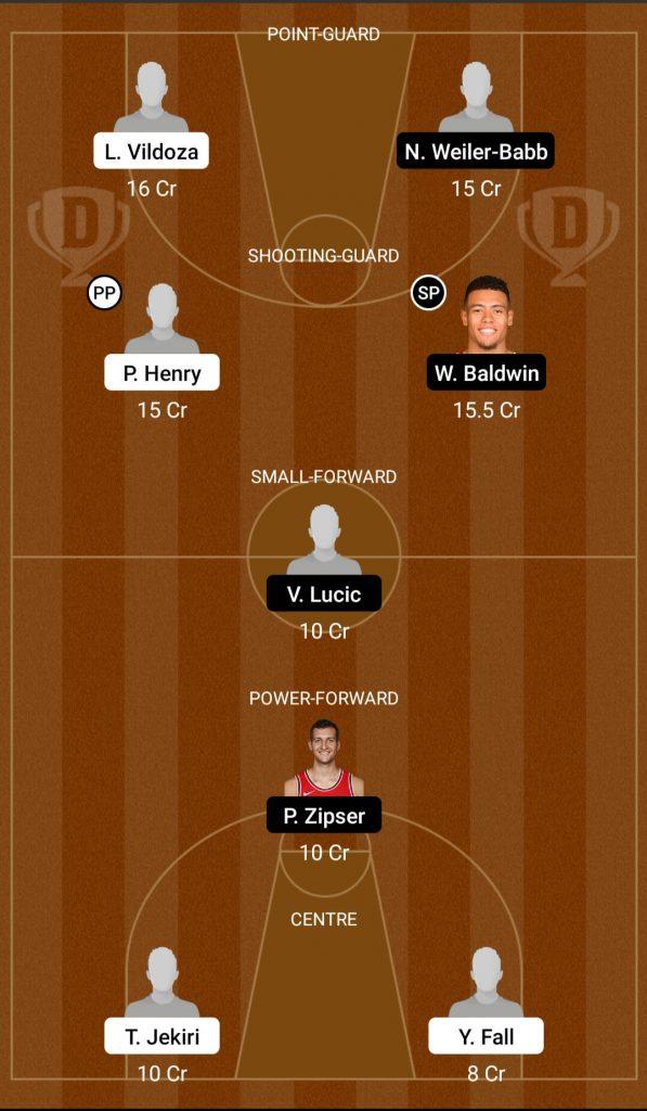 VGB Vs BAY Dream11 Team