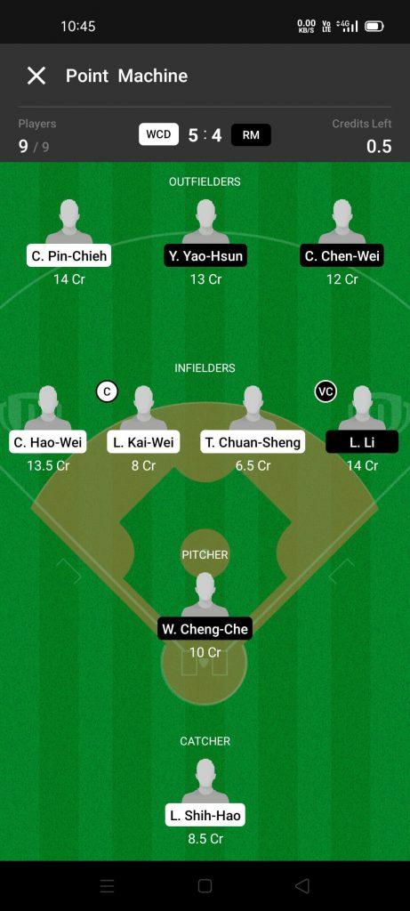 WCD Vs RM Dream11 Team