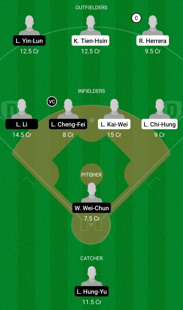 WCD Vs RM Dream11 Team Prediction