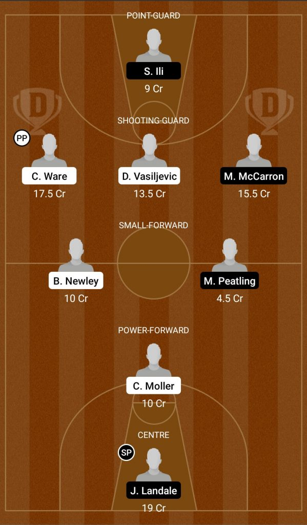 sk vs mu dream11 team