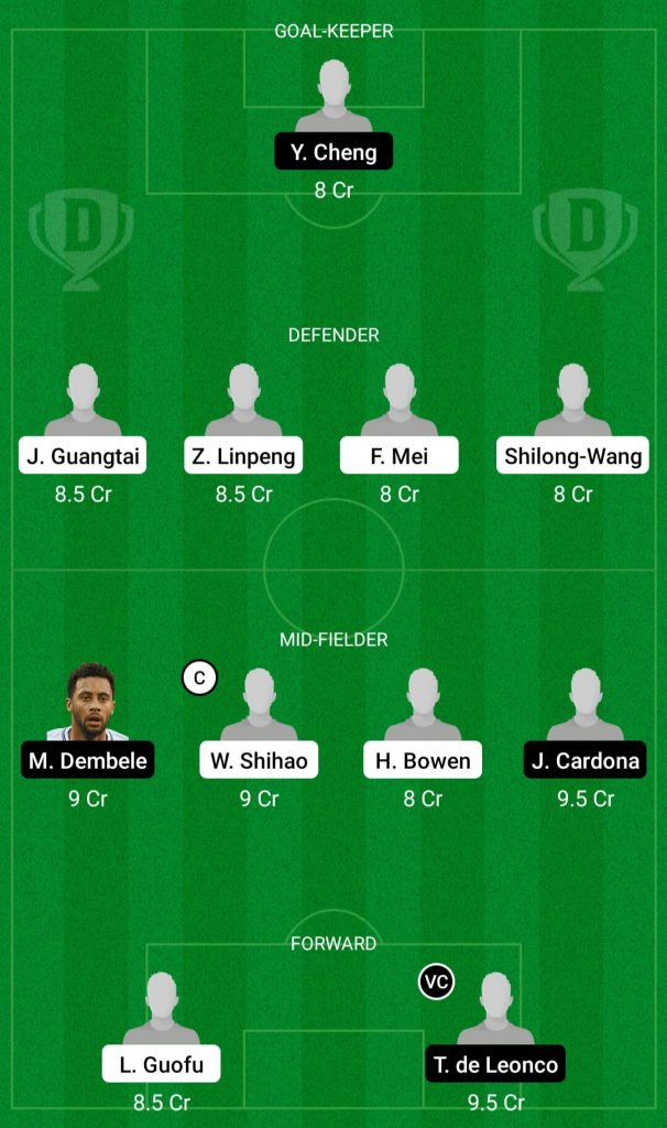 GHF Vs GZC Dream11 Team
