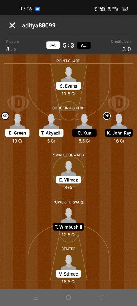 BAB Vs ALI Dream11 Prediction Team