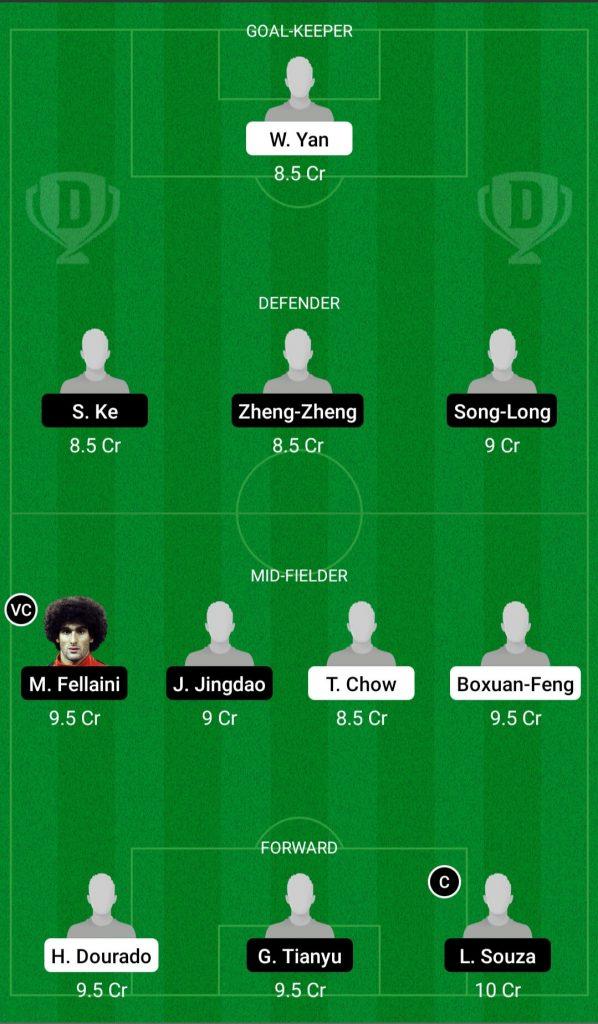 HN Vs SHD Dream11 Team