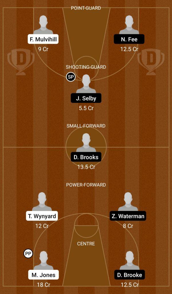 TNM Vs FKB Dream11 Team Prediction