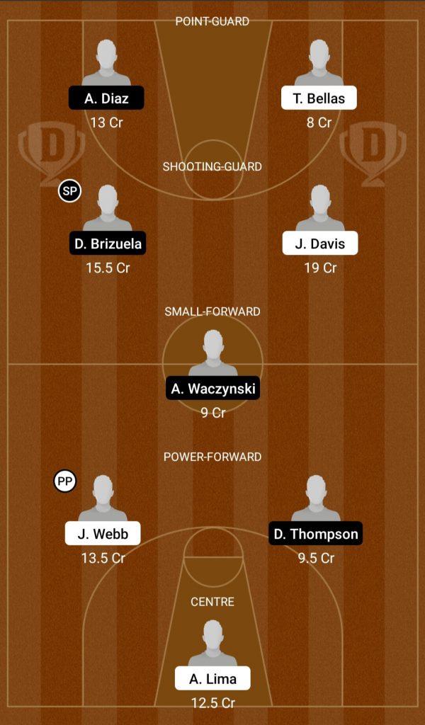 UM Vs MAL Dream11 Team Prediction