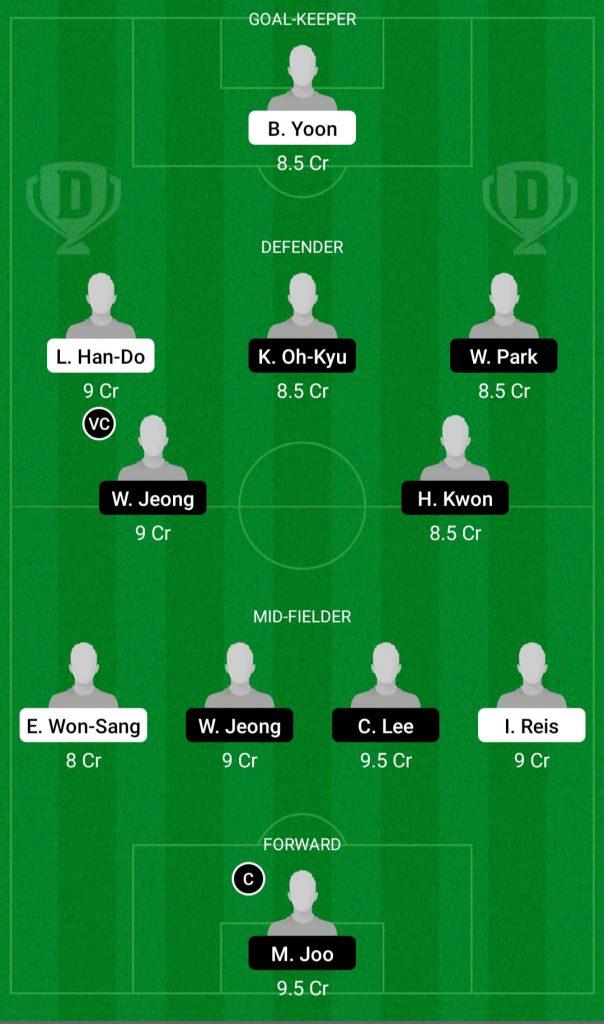 GWN Vs JEJ Dream11 Team