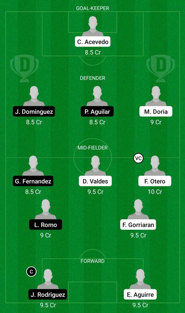 SAN Vs CRU Dream11 Team