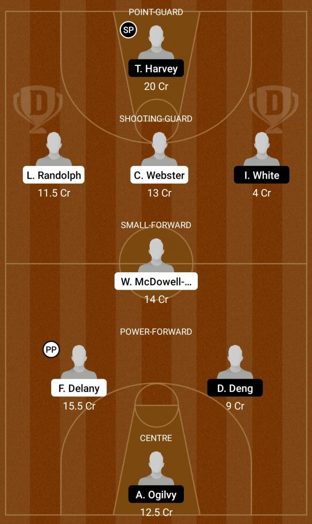 NZB Vs TH Dream11 Prediction Team
