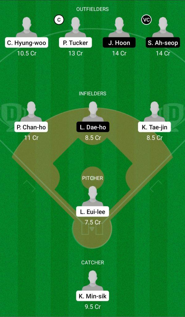 KIA Vs LOG Dream11 Team Prediction