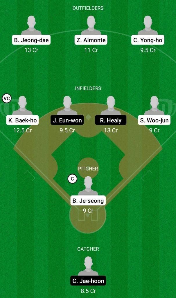 KTW Vs HAE Dream11 Team Prediction