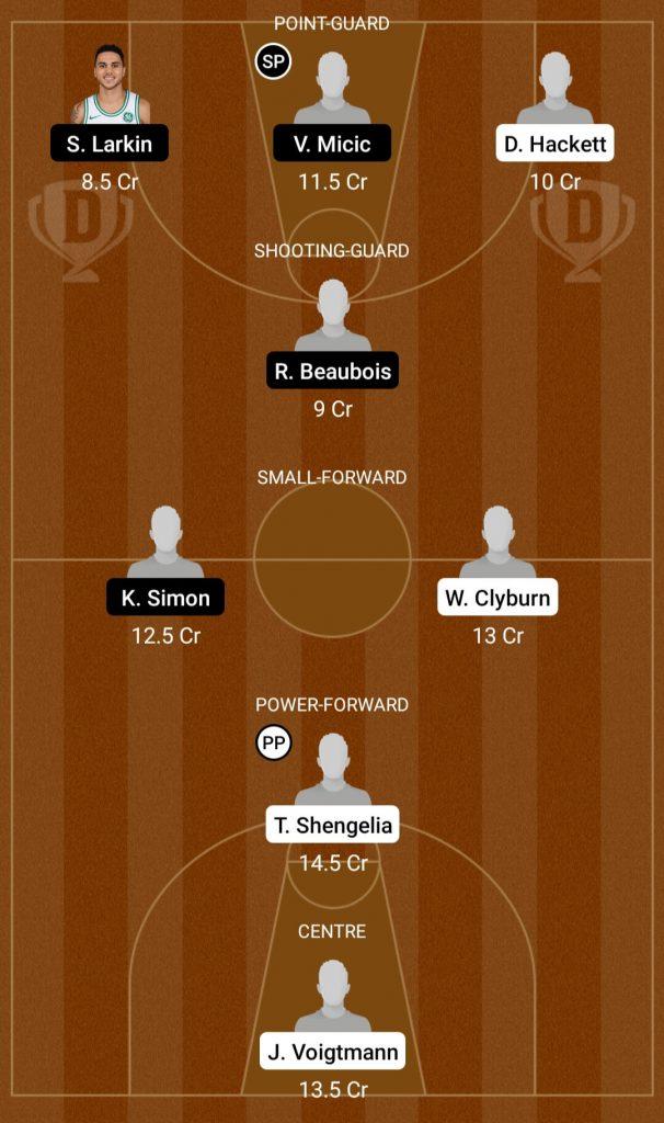 MOS Vs ANA Basketball Dream11 Prediction