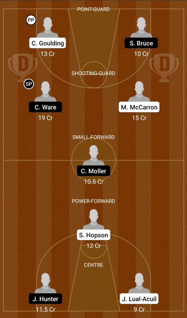 MU Vs SK Dream11 Team