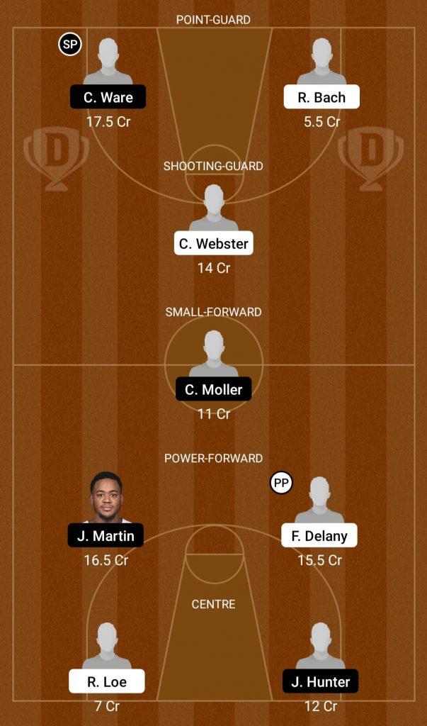 NZB Vs SK Dream11 Team