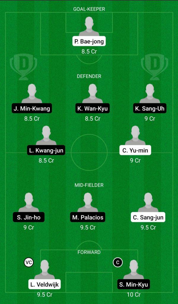 SUW Vs PHG Dream11 Team
