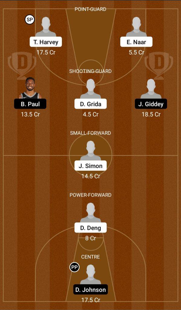 TH Vs ADL Dream11 Team Prediction