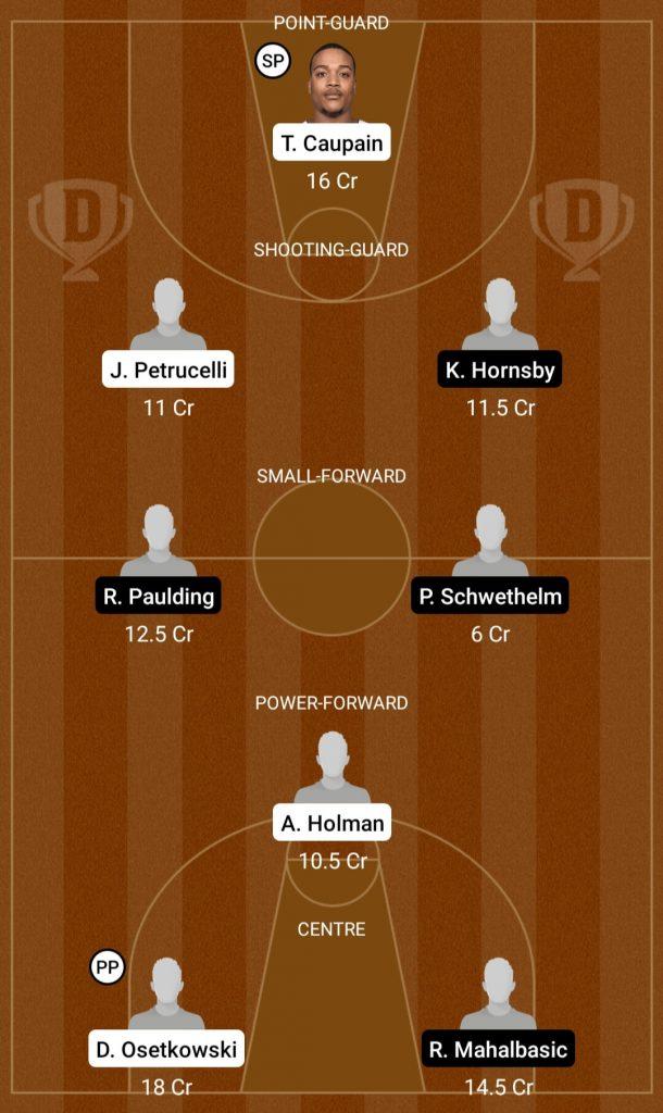 ULM Vs BO Dream11 Team Prediction