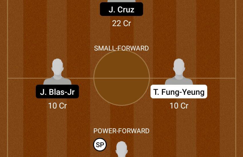 HK Vs GUA Dream11 Prediction