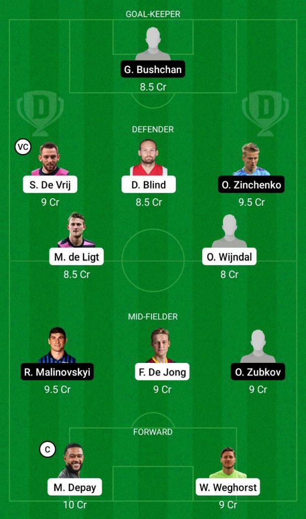 NED Vs UKR Dream11 Prediction