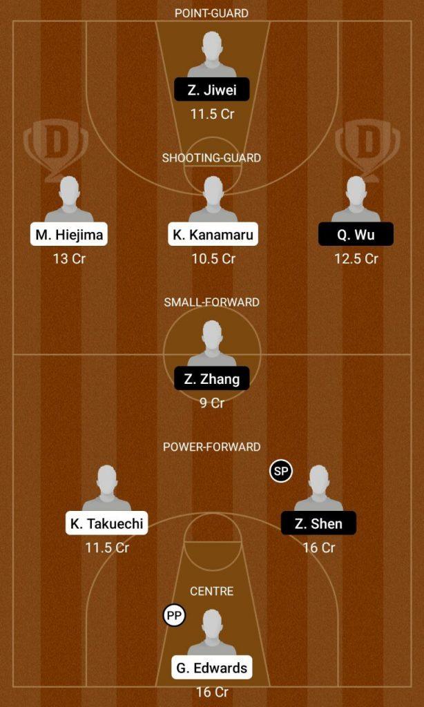 JPN Vs CHN Dream11 Prediction