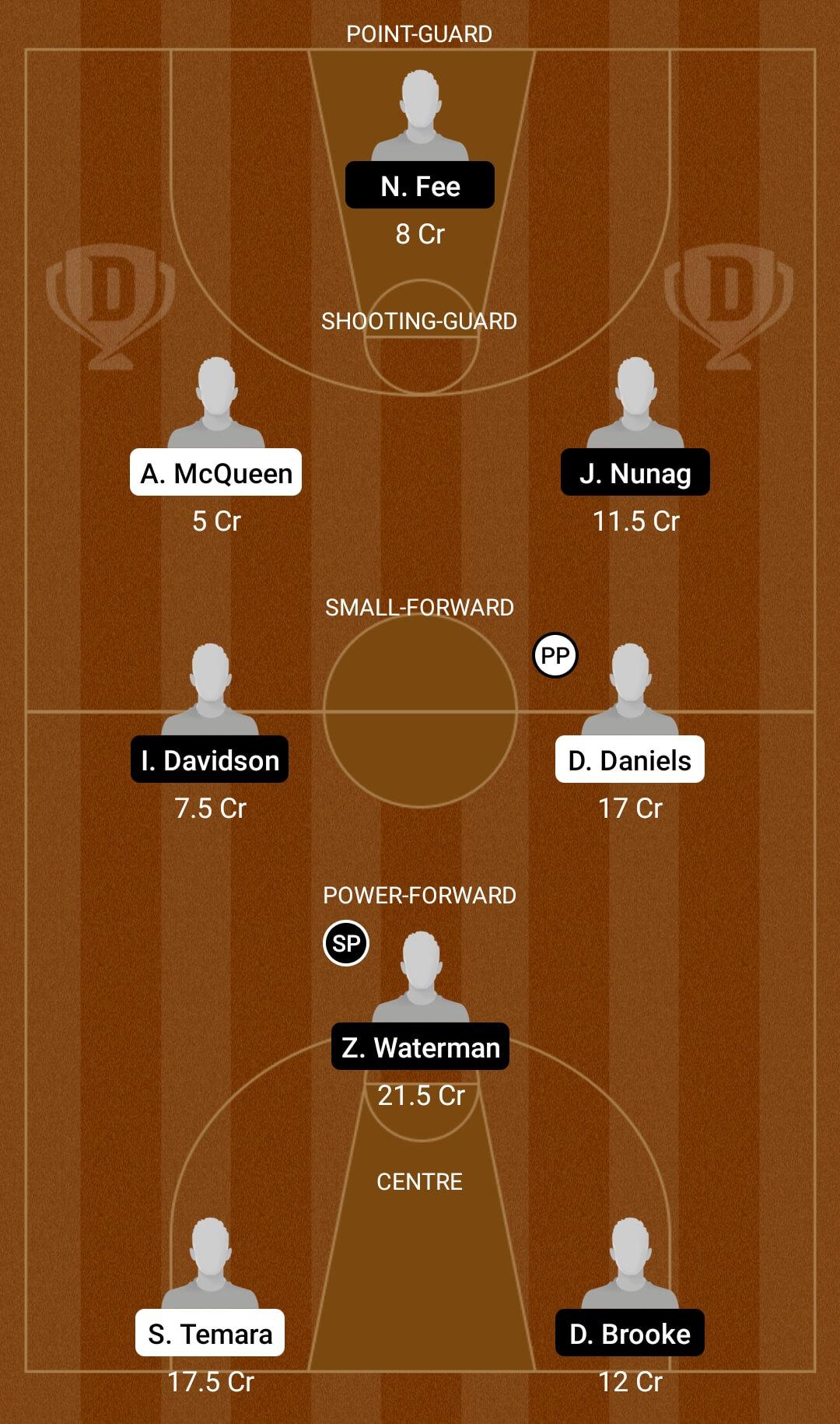 MWJ Vs FKB Dream11 Prediction