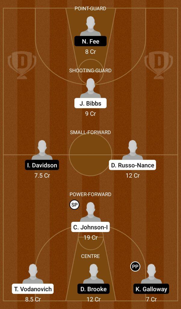 AKH Vs FKB Dream11 Team