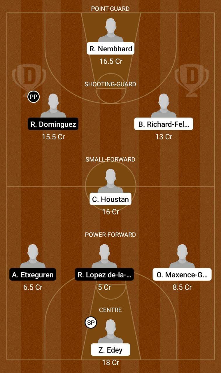 CAN U-19 VS SPA U-19 Dream11 Prediction