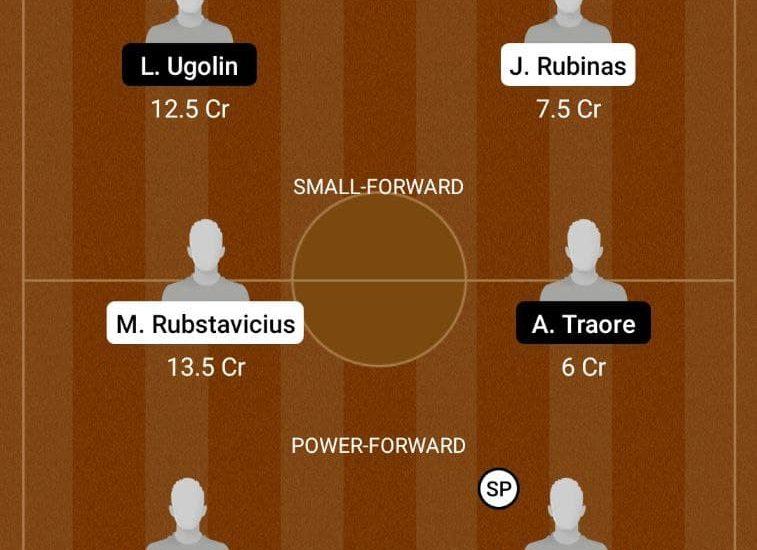 LIT U-19 VS FRA U-19 Dream11 Prediction