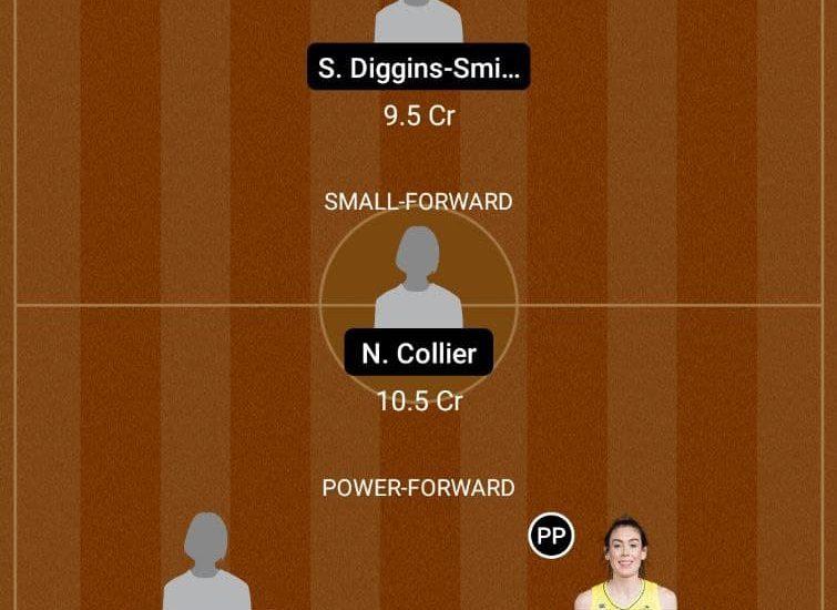 WNBA VS USA W Dream11 Prediction