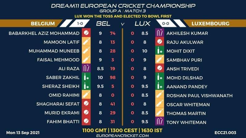 BEL vs LUX Dream11 Prediction