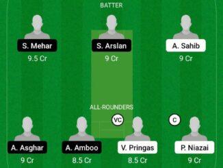 KSA vs FOR Dream11 Prediction